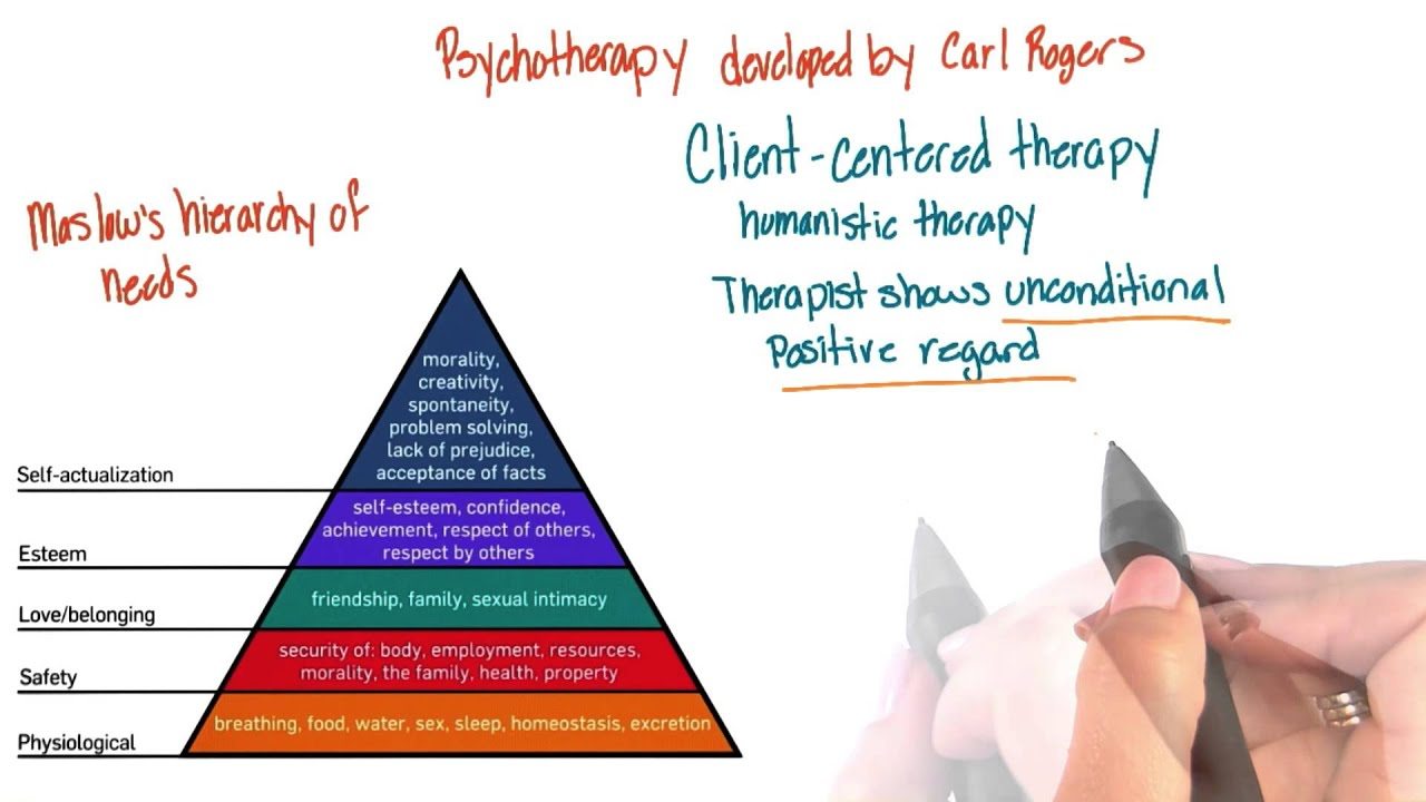 humanistic therapy Humanistic psychology is a school of psychology that emerged in the 1950s in reaction to both behaviorism and psychoanalysis the humanistic  therapy of carl.