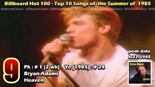 "Video 1985 Billboard Hot 100 ""SUMMER"" Top 10 Songs  [ 1080p HD ] download MP3, 3GP, MP4, WEBM, AVI, FLV Agustus 2018"