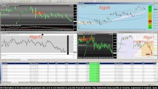 ✅ +142,698.20 USD Profit Live Trading on EURUSD Forex AUDUSD NZDUSD Nr. 1