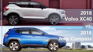 2018 Volvo XC40 vs 2018 Jeep Compass (technical comparison)