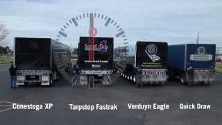 Conestoga XP Speed Comparison Test