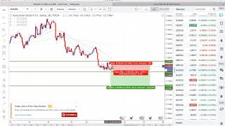 Live Trading on Fundamental News (AUDUSD)