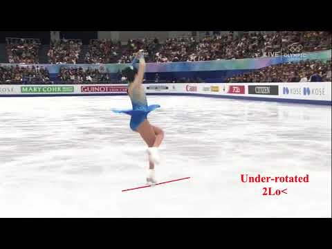 Satoko Miyahara - 2 under-rotated jumps in FS missed by tech panel GPF 2017