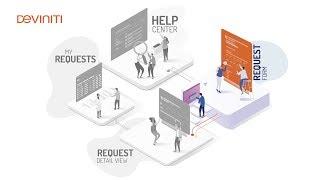 Jira Service Desk tutorial series #3: Request Form