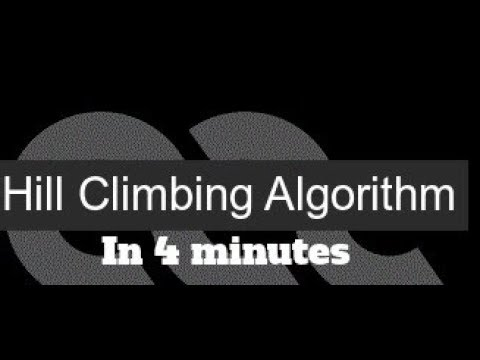 Hill Climbing Algorithm in 4 minutes | Artificial Intelligence