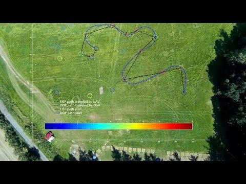 Dubins Orienteering Problem (DOP) in UAV outdoor scenario