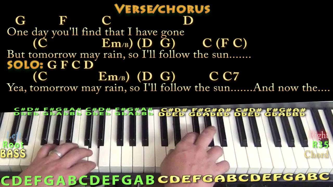 Ill Follow The Sun Beatles Piano Cover Lesson With Chordslyrics