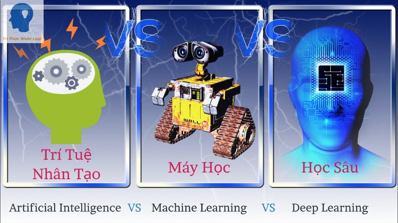 Khác nhau giữa trí tuệ nhân tạo (AI), Machine Learning và Deep Learning |Tri thức nhân loại