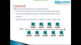 CCNP Switch (300 - 115) version 2.0:  Broadcast Domain & Collision Domain