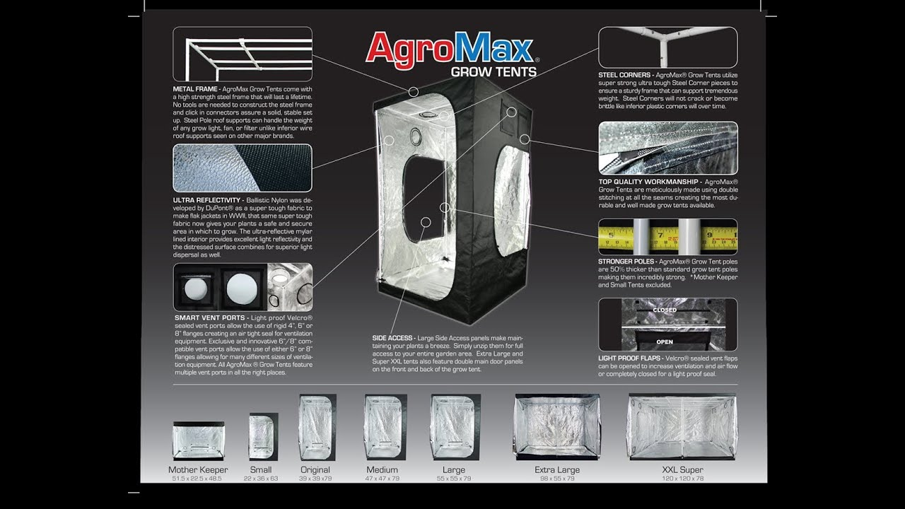 AgroMax Grow Tents - Intelligent Design, Top Quality ...