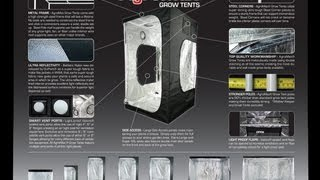 Agromax grow tents - intelligent design, top quality, http://www.htgsupply.com