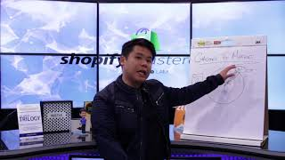 Shopify Masterclass | Chasing The Market Strategy For Your Shopify Store