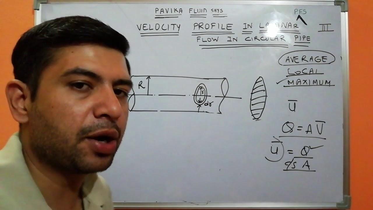Average, maximum velocity through circular pipe (Laminar flow)
