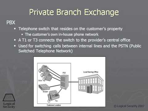564 Private Branch Exchange