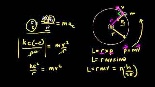 Bohr model radii derivation using physics | Homeworks.ng