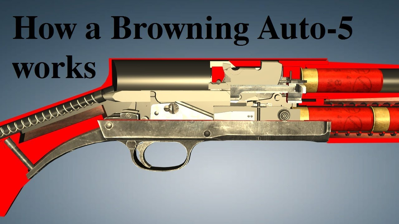 The Browning Auto 5: Gun History | Range 365