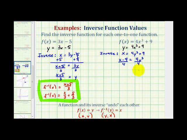 Ex 1:  Find the Inverse of a Function