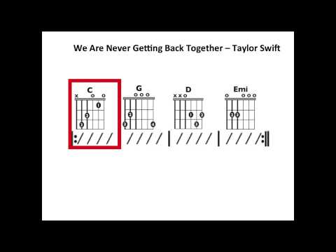We Are Never Getting Back Together - Moving Chord Chart - YouTube