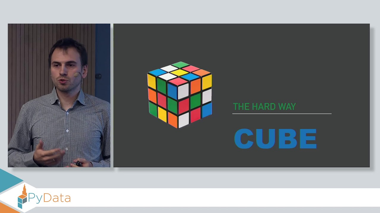 Image from Learning to solve Rubik's cube - Szymon Matejczyk