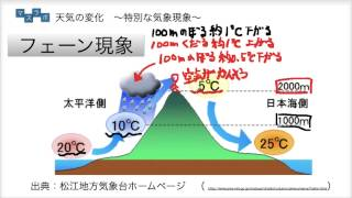 松江地方気象台ホームページより図版を引用しています。http://www.jma-...