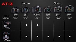выбор фотокамеры для сканирования на книжном сканере Atiz