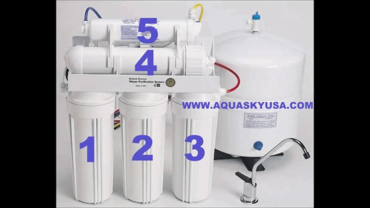 aquasky rot 4 water filters replacement www.aquaskyusa.com