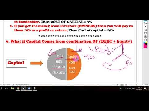 Chapter 2 Cost of capital