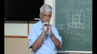 Mod-01 Lec-14 Programmable Logic Array & Programmable Array Logic