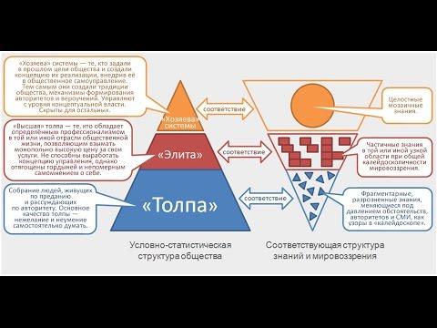 Кто такой Вячеслав Мальцев (КРАТКО)  ИНФО