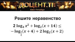 15 задание УРОК 13 ЕГЭ Математика Профиль