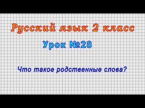 Русский язык 2 класс (Урок№28 - Что такое родственные слова?)