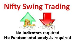 Nifty Swing /Positional Trading-The Best way to do Swing Trading