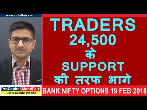 BANK NIFTY OPTION TRADING STRATEGY