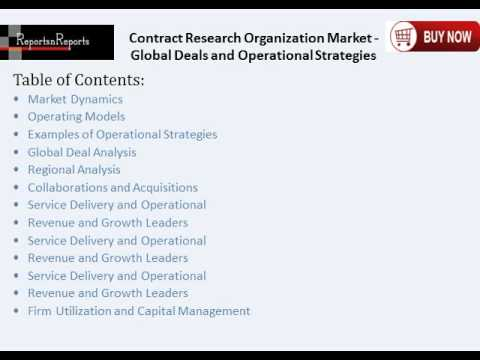 Contract Research Organization Market (CRO) Operational Strategies