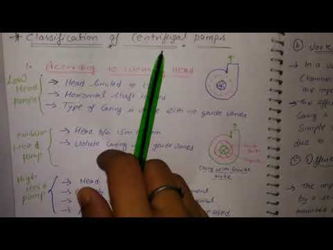 Introduction and classification of centrifugal pump,part=1,unit -3,TURBO