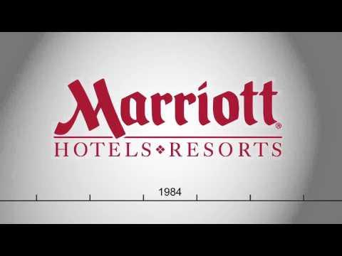 marriott history