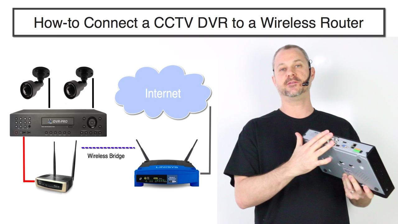 how to connect a cctv dvr to a wireless router [ 1280 x 720 Pixel ]