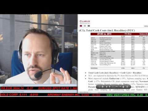 Smallcap-Investor Talk 205 mit DAX, Gold, US$, Tesla, Pacific Ethanol