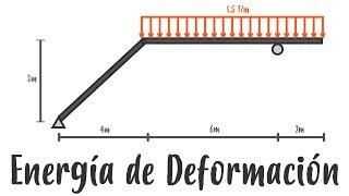 Análisis Estructural - Energía de Deformación - Marcos thumbnail