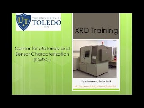 Introduction to X-ray Diffraction