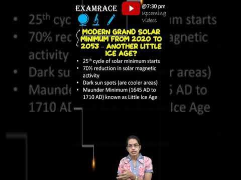 Modern Grand Solar Minimum 2020 to 2053: Little Ice Age