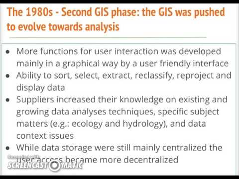 Fundamental GIS History of GIS2