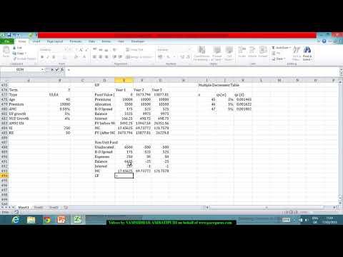 Premium computation based on Profit Targeting Unit Linked Endowment Policy
