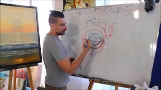 Анатомия глаза для художников. Урок рисунка Андрея Самарина.