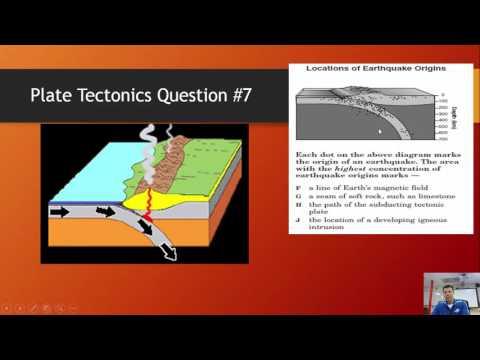 Plate Tectonics SOL Review