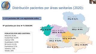 DIACAM 1 2020. 1.-Introducción. Dra. Julia Sastre Marcos, Coordinadora global del Estudio, Toledo