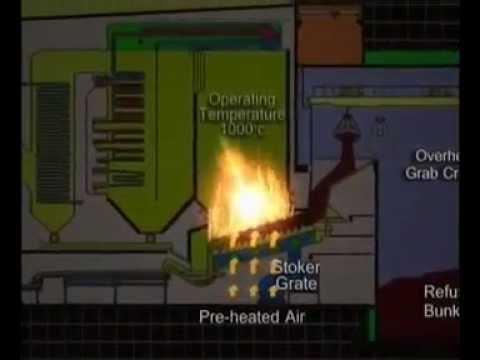 Incineration Process, Tuas South Incineration Plant