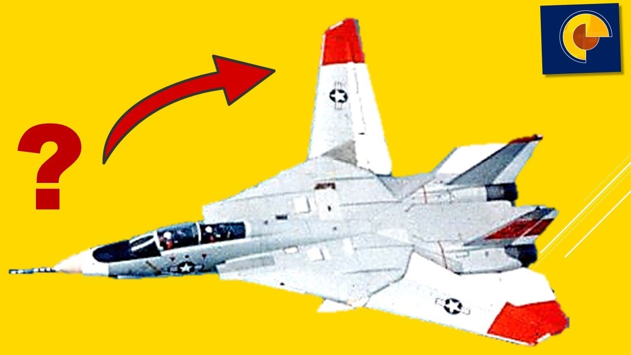 The Variable Sweep Wing - The Origins - F-14, F-111, Tornado, Tu-160 etc.