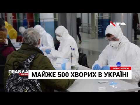 НТА - Незалежне телевізійне агентство: Найновіші дані щодо коронавірусу в Україні: де найбільше