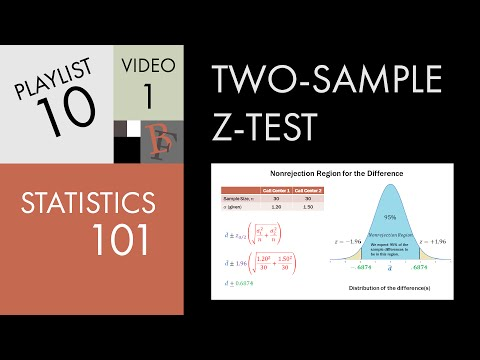 Statistics 101: Two Populations, Z-test With Hypothesis